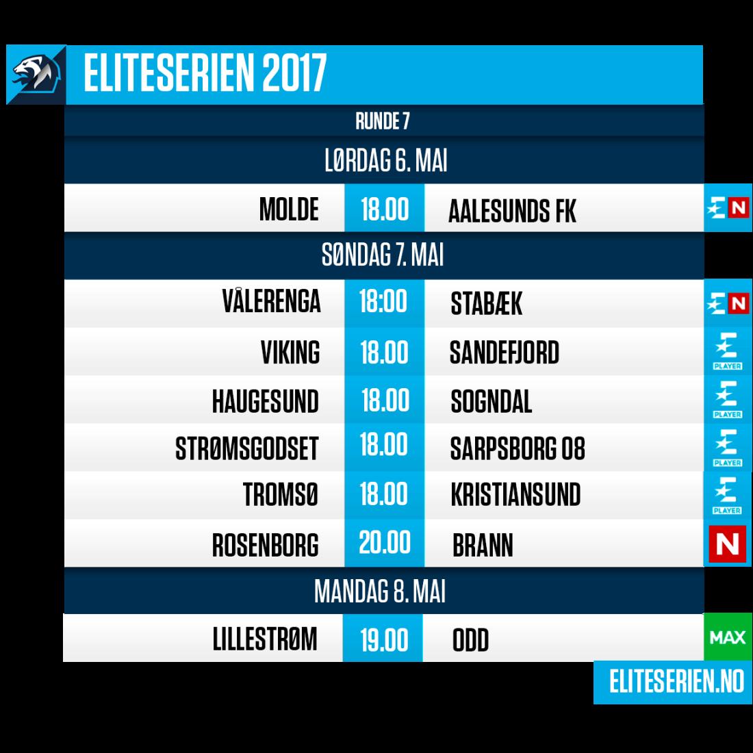 Eliteserien_runde_7.png