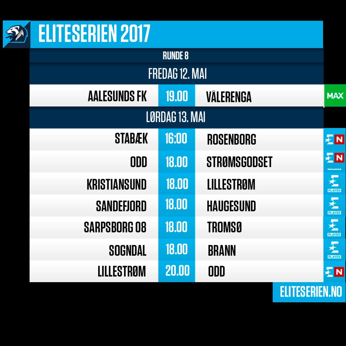 Eliteserien_runde_8.png